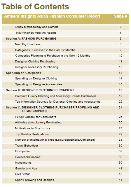 Asian-Fashion-Consumer-Report