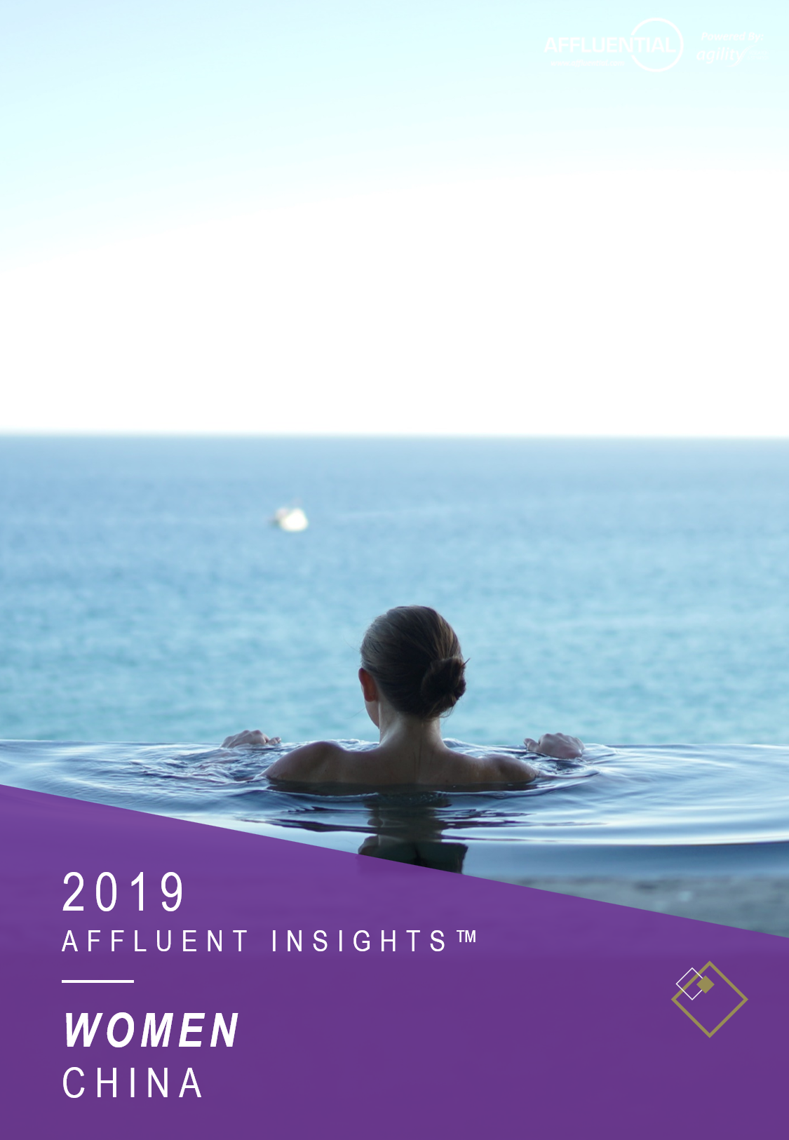 China: Affluent Women Luxury Report 2019