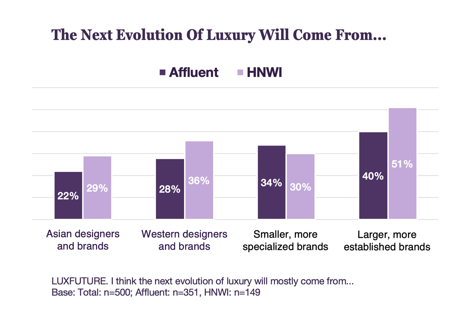 FEATURED Luxury Daily: South Korea is bright spot for luxury in 2020